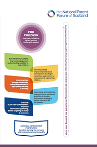 National Improvement Framework